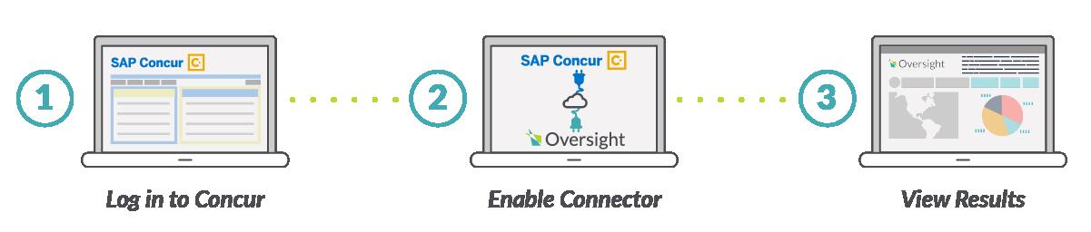 OS-3-steps-concur-connector-desktop