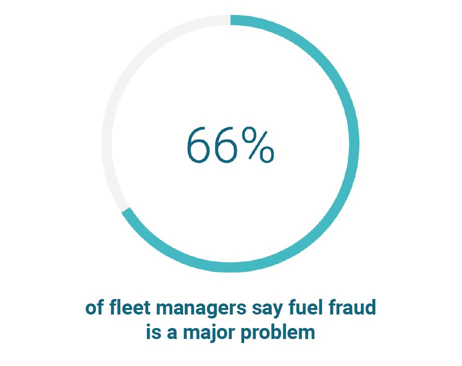 Fleet-1-66%