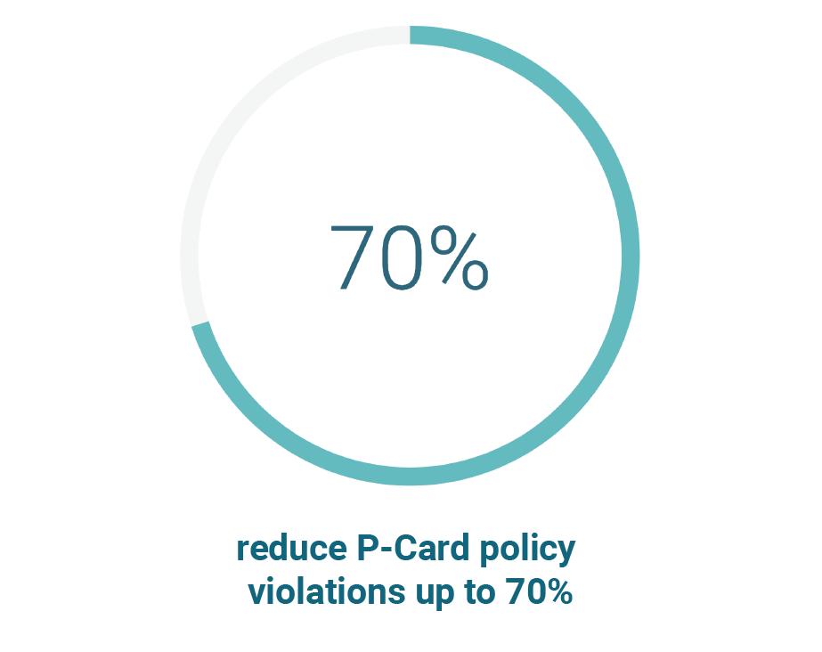 P-Card-2-70%